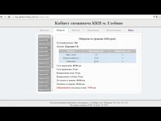 Кабінет споживача ККП м. Глобине
