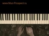 Самоучитель игры на пианино (фортепиано) - Урок 2. Названия клавиш.