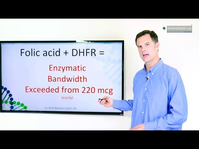 Folic Acid is Affecting You Negatively