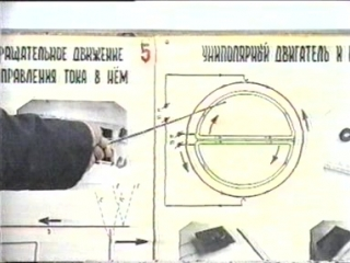 Скалярное магнитное поле Николаев Г В Свободная энергия 1993 г, Научно популярный, VHSRip