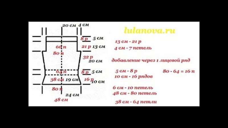 3 Расчет петель и рядов для вязания - Calculation of loops and rows for knitting
