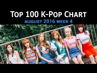 [TOP 100] K-POP SONGS CHART – AUGUST 2016 WEEK 4