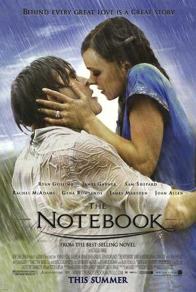 Дневник памяти / The Notebook (2004)