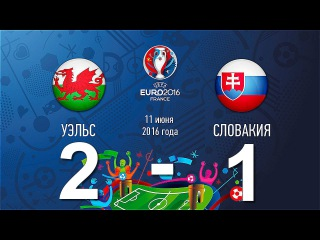 Уэльс 2-1  Словакия. Футбол Евро 2016. Обзор и анализ матча