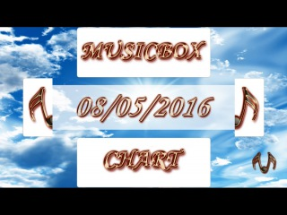 MUSICBOX CHART TOP 40 (08/05/2016) - Russian United Chart