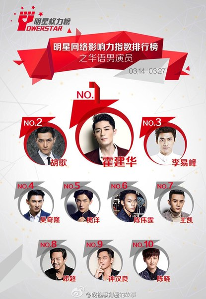 Хештег wallace_huo на ChinTai AsiaMania Форум YPJzyK885jE