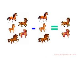 Математика. ВЫЧИТАНИЕ в Уравнениях и Картинках. Карточки Домана