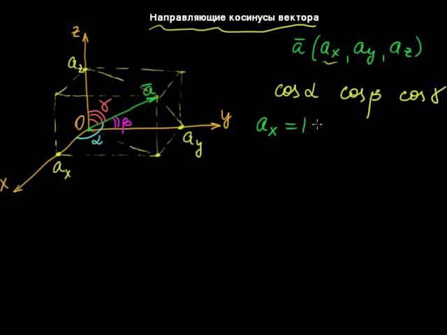 §7 Направляющие косинусы вектора