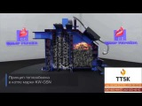 Промышленный твердотопливный котел длительного горения Идмар Украина модель KW-GSN