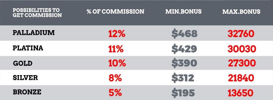 xdQJItL5eic internationalreserve.com - международный инвестиционный продукт (доход до 20% в месяц)!