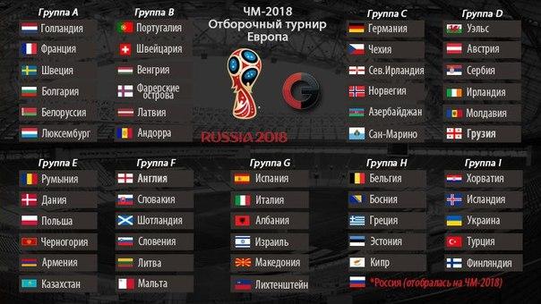 сайт отборочный цикл чемпионата мира 2018 года колледжей, техникумов