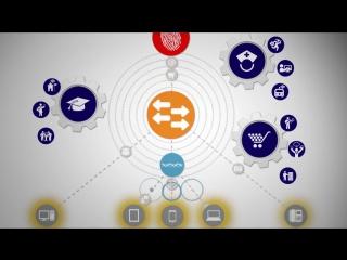 Осуществите политику безопасности доступа с Identity Based Networking Services (IBNS) 2.0