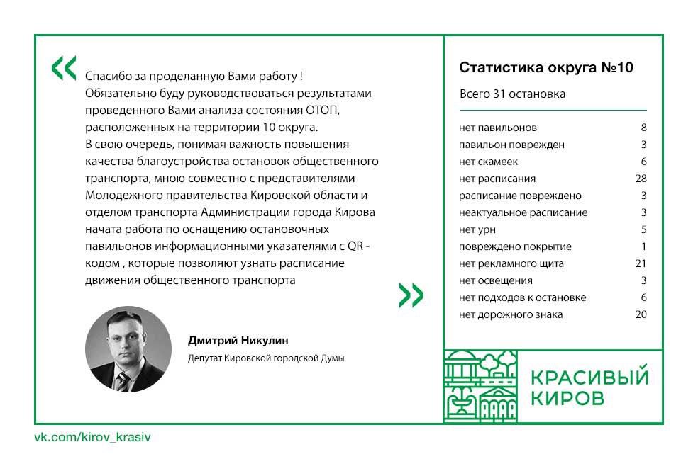 ответ депутата никулина по остановкам кирова