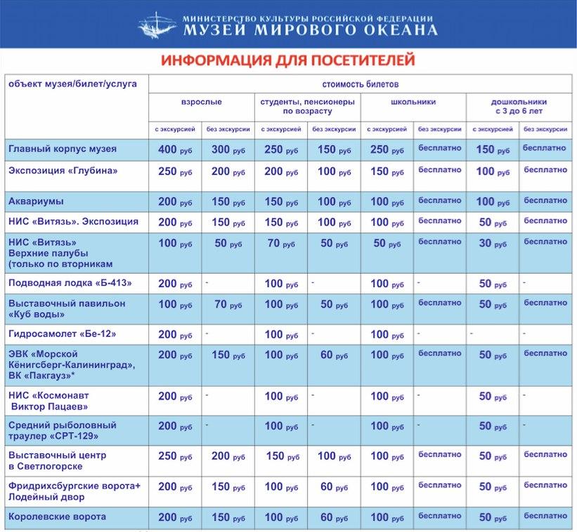 Россия, Рязань, стоимость билетов с калининграда в морское можете скачать самые
