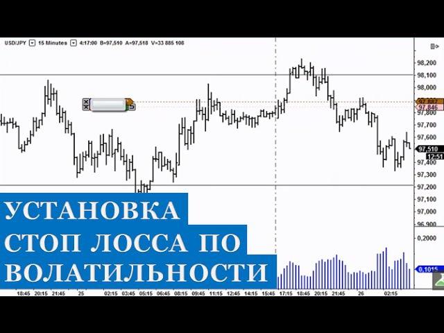 Как измерить рыночную волатильность и стоп - лосс.