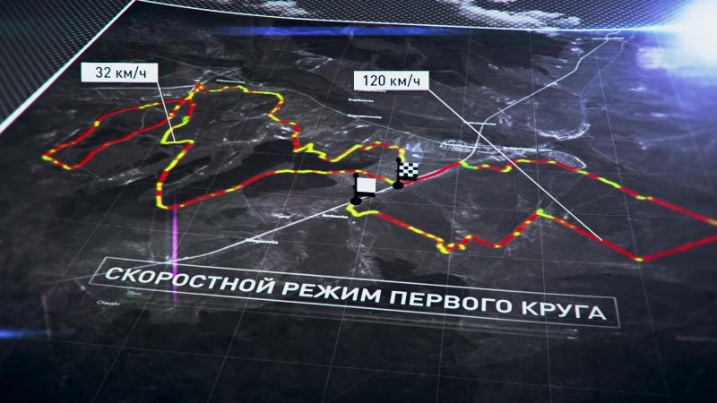 Визуализация по GPS треккеру