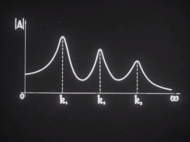 Вынужденные колебания механических систем Киевнаучфильм 1974