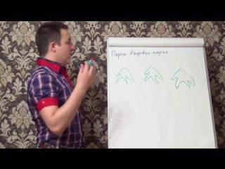Евгений Грин — Порча — Родовая порча