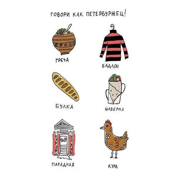 Словарь Заимствованных Слов в русском языке