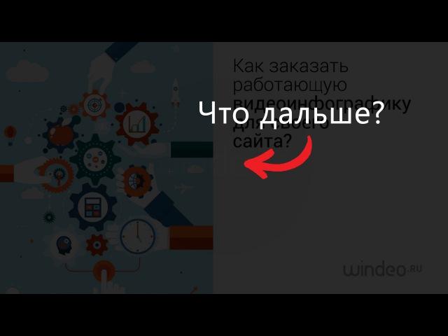 Как заказать видео инфографику на сайте Windeo ru что нужно для заказа видеоролика