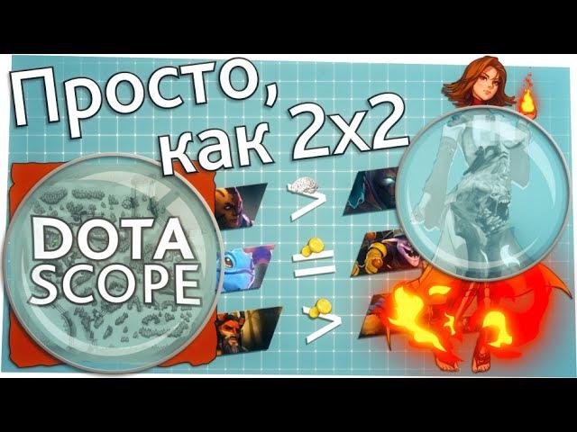 Dotascope 3.0: Просто, как 2x2
