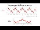 0204 Недифференцируемые функции Пример функция Вейерштрасса