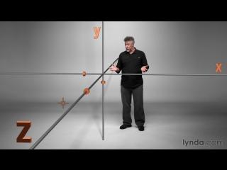 Введение в 3D моделирование | 02_01 Знакомство с осями X, Y, Z.