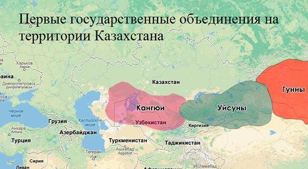 Территория государства границы