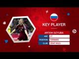 Визитная карточка сборной России на Евро-2016