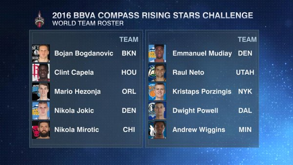NBA All Star Rising Stars Challenge Rosters
