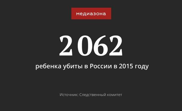 Марши-протесты против российской агрессии в Украине пройдут в пяти европейских странах - Цензор.НЕТ 9805
