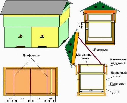 Как сделать домик для пчел в майнкрафте - Авто Шарм