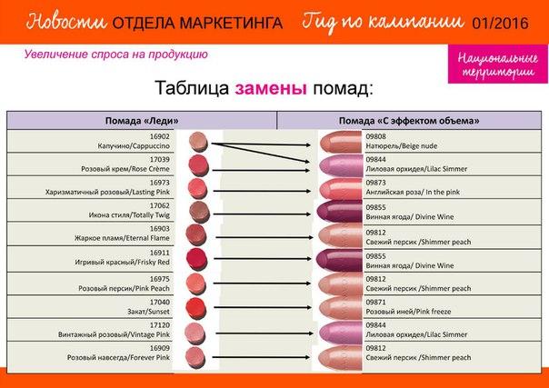 Новый каталог AVON online www avon ru 17/2 15