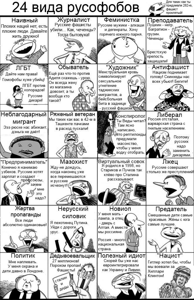 24 вида русофобов 2KjzK1z16ks