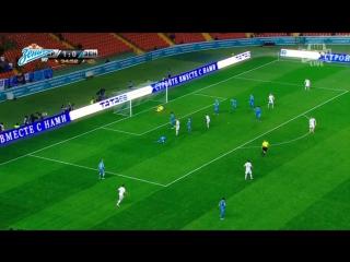 Чемпионат России 2015/2016. 17 тур. Терек - Зенит 4:1 (2:0)