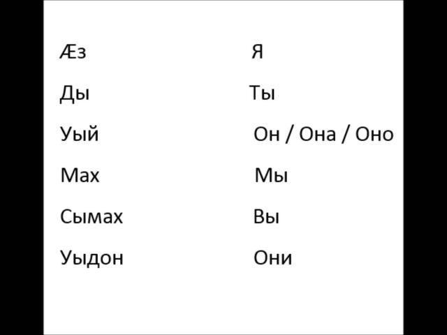 Осетинский для всех: Личные местоимения уæвын (быть)