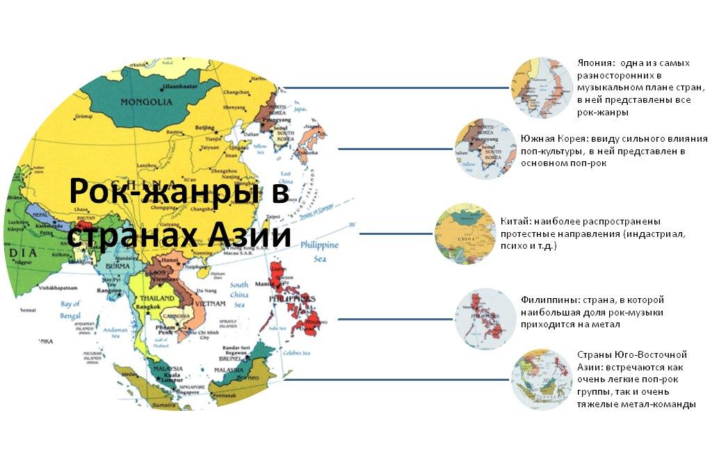 Рок Азия: география жанров рок-музыки в азиатских странах