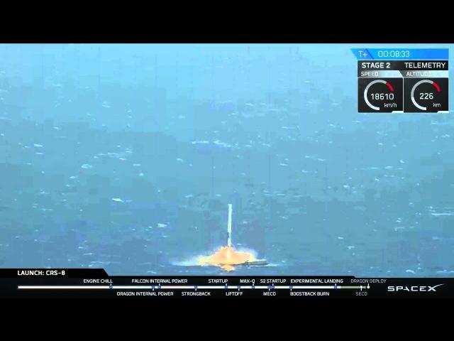 Момент історичної, першої в історії, посадки першої ступені Falcon 9 на платформу в океані, 08.04.16