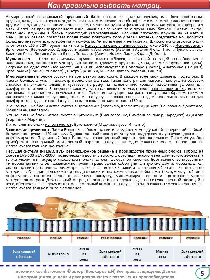 """3-й выпуск Журнал """"Мебельный Мастер"""" HrlU3EhgGL8"""
