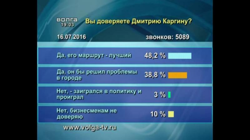 Телеканал Волга - Послесловие События недели