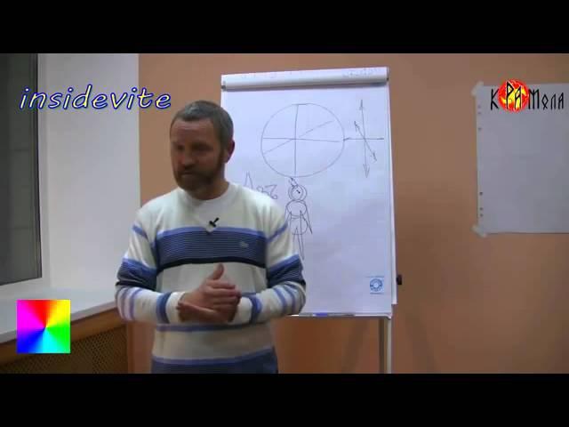 Сергей Данилов - славян будут уничтожать до тех пор пока не вспомнят зачем пришли на эту землю