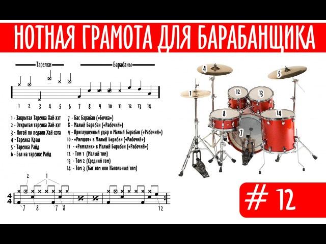 Нотная грамота для барабанщика. Урок 12. Учимся расставлять счёт