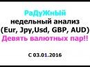 ★★★ Бонус Радужный НеДельНыЙ Анализ 9 Валютных Пар EUR JPY USD GBP NZD AUD C 04 01 2016