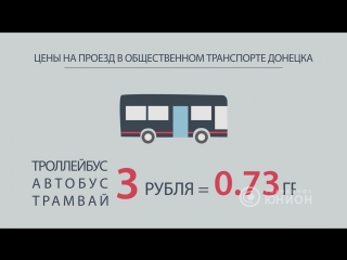 Украина vs ДНР. Сравнение цен на проезд в транспорте