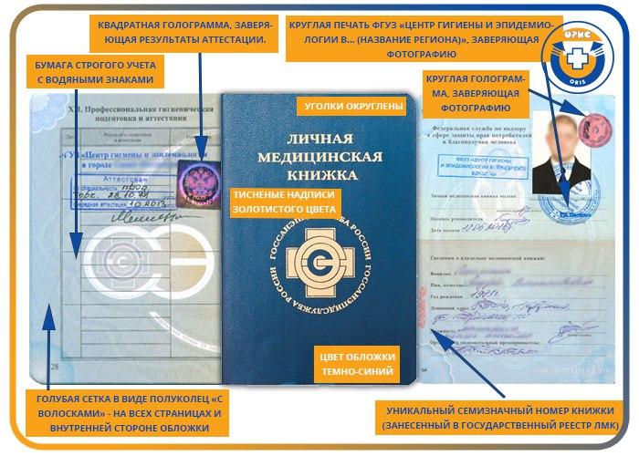 Медицинская книжка медосмотра временная регистрация в москве бибирево