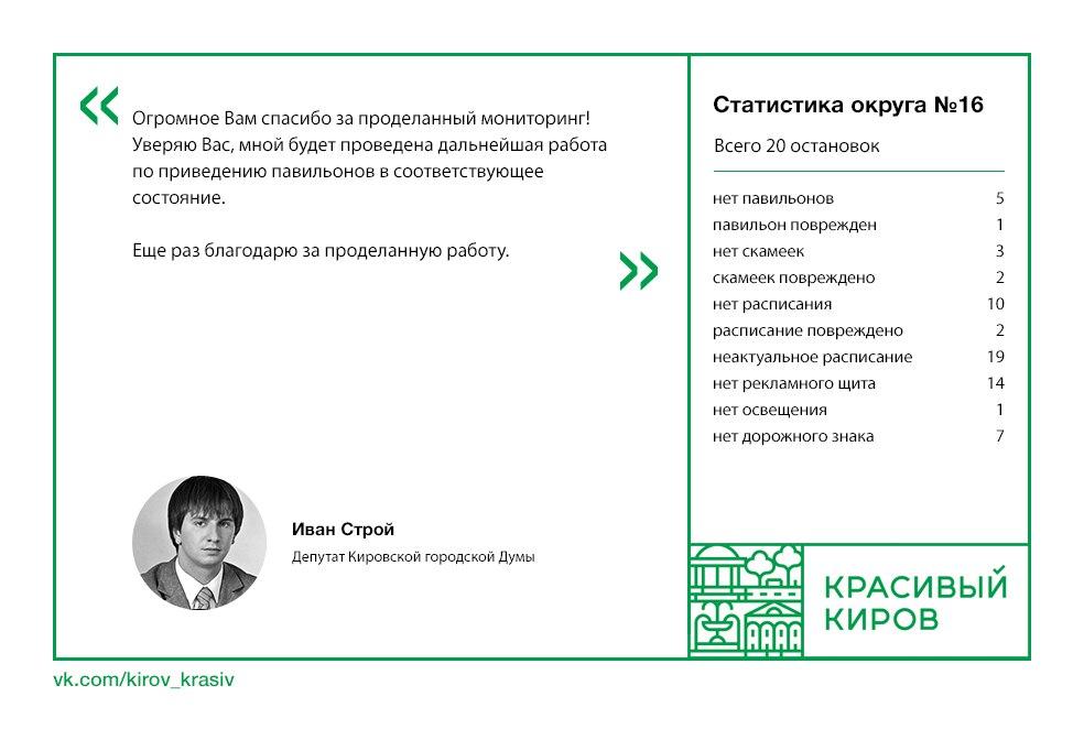 ответ депутата строя по остановкам кирова