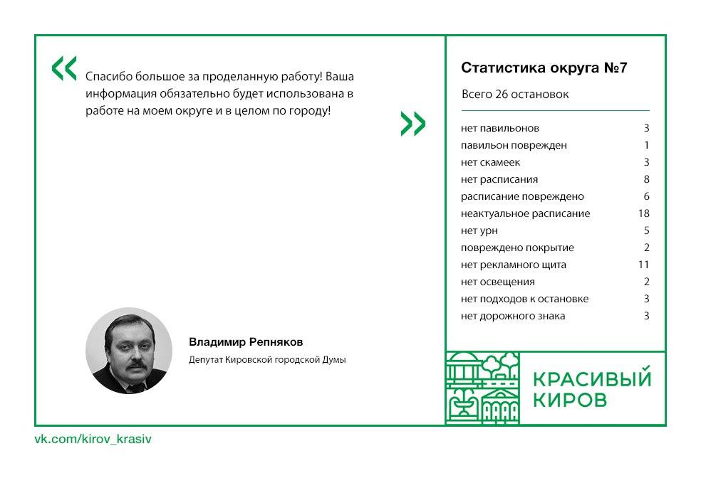 ответ депутата репнякова по остановкам кирова