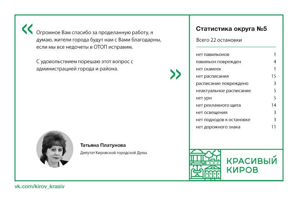 ответ депутата платуновой по остановкам кирова