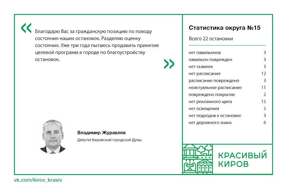 ответ депутата журавлева по остановкам