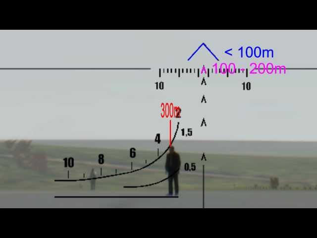 Arma II DayZ Tutorial How to use the SVD scope PSO